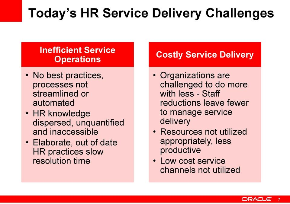 HR practices slow resolution time Organizations are challenged to do more with less - Staff reductions leave fewer