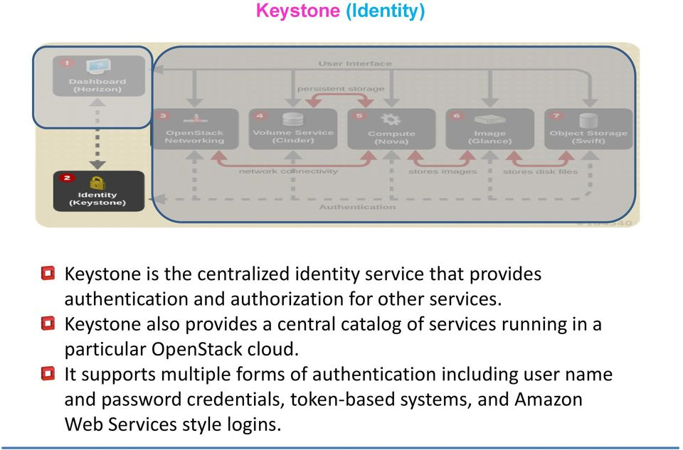 Keystone also provides a central catalog of services running in a particular OpenStack cloud.