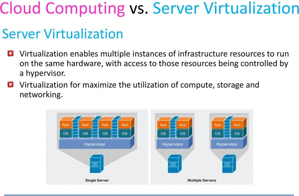 instances of infrastructure resources to run on the same hardware, with
