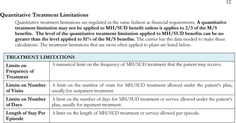 The level of the quantitative treatment limitation applied to MH/SUD benefits can be no greater than the level applied to 51% of the M/S benefits.