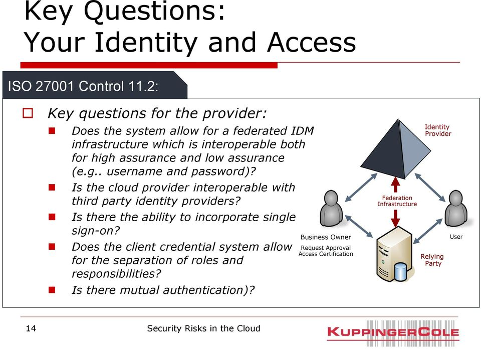 assurance (e.g.. username and password)? Is the cloud provider interoperable with third party identity providers?
