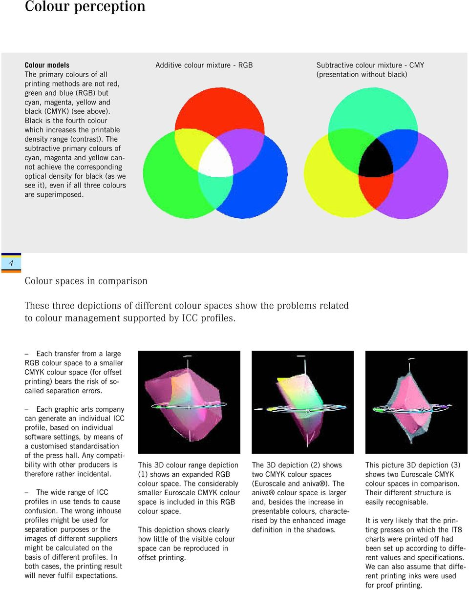 The subtractive primary colours of cyan, magenta and yellow cannot achieve the corresponding optical density for black (as we see it), even if all three colours are superimposed.