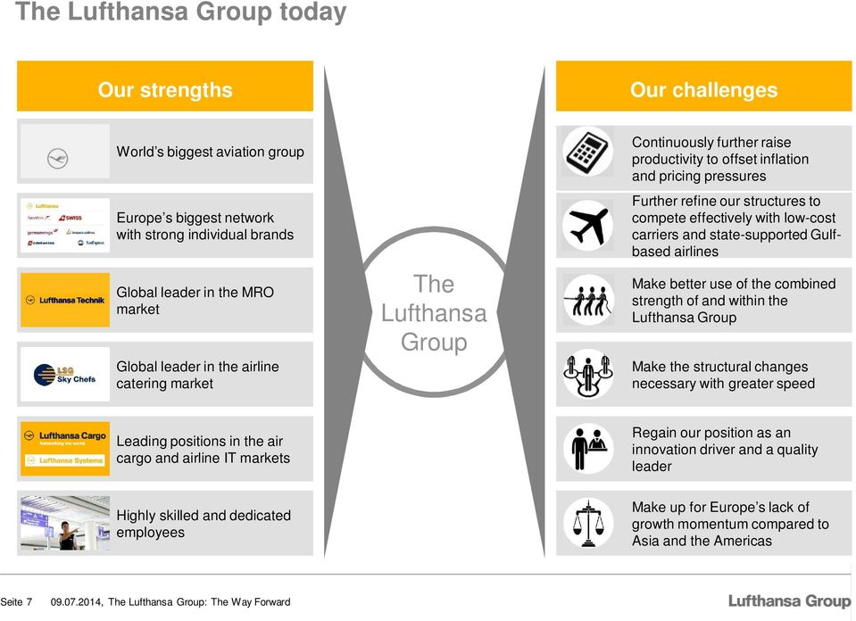 carriers and state-supported Gulfbased airlines Make better use of the combined strength of and within the Lufthansa Group Make the structural changes necessary with greater speed Leading positions