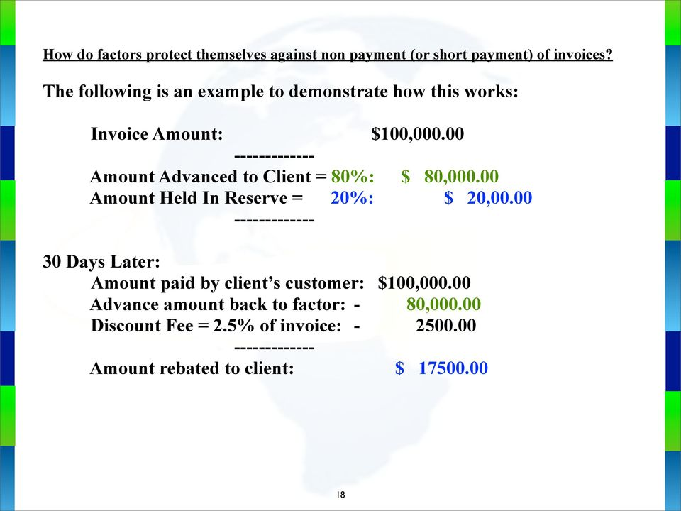 00 ------------- Amount Advanced to Client = 80%: $ 80,000.00 Amount Held In Reserve = 20%: $ 20,00.