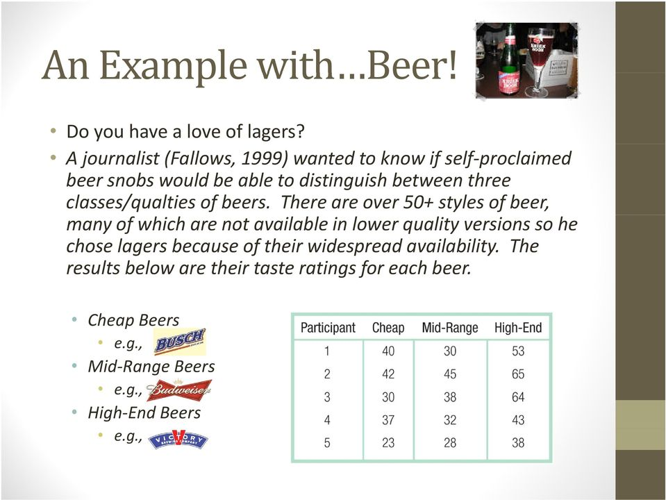 classes/qualties of beers.