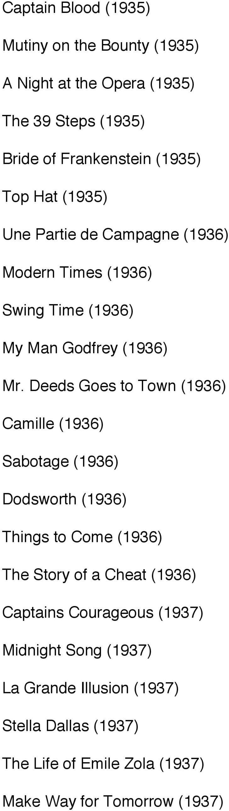 Deeds Goes to Town (1936) Camille (1936) Sabotage (1936) Dodsworth (1936) Things to Come (1936) The Story of a Cheat (1936)
