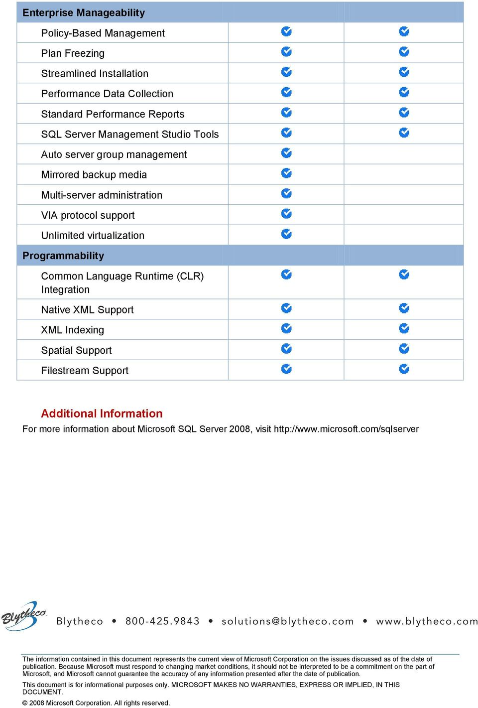 Spatial Support Filestream Support Additional Information For more information about Microsoft SQL Server 2008, visit http://www.microsoft.com/sqlserver Blytheco 800-425. 9843 solutions@ blytheco.