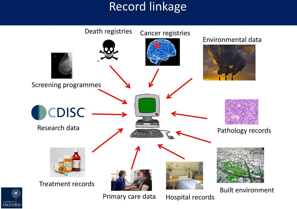 programmes Research data Pathology records