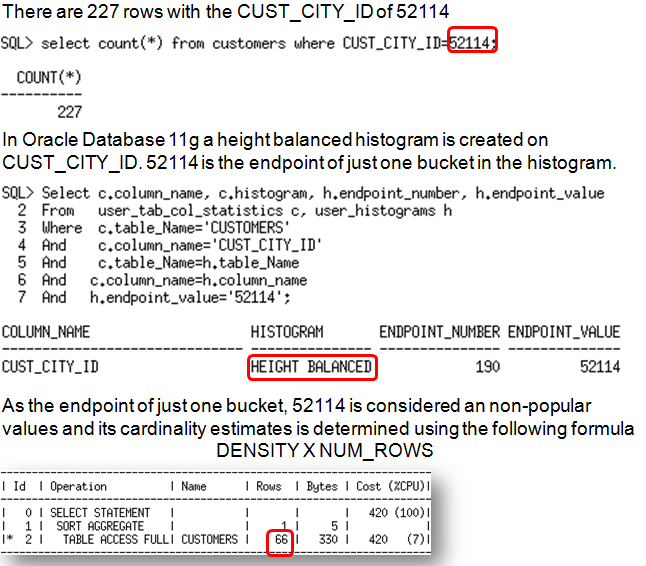 CUST_CITY_ID column is 54 (i.e., column values with a frequency that is larger than num_rows/num_buckets = 55500/254= 54). In Oracle Database 12c a hybrid histogram is created.