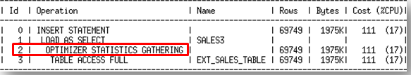 There are two ways to confirm online statistics gathering has occurred: check the execution plan to see if the new row source OPTIMIZER STATISTICS GATHERING appears in the plan or look in the new