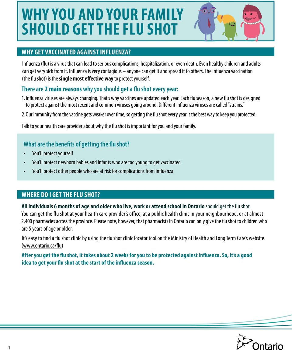 The influenza vaccination (the flu shot) is the single most effective way to protect yourself. There are 2 main reasons why you should get a flu shot every year: 1.
