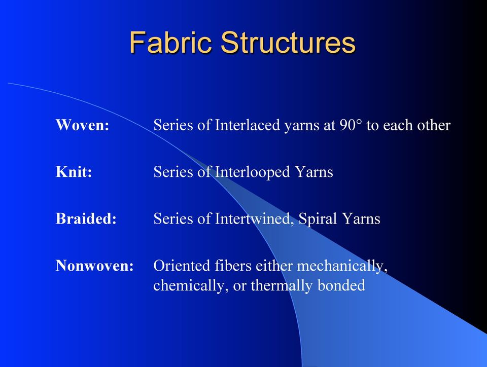 Series of Intertwined, Spiral Yarns Nonwoven: Oriented