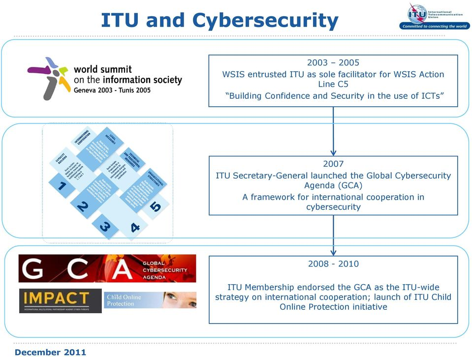 Agenda (GCA) A framework for international cooperation in cybersecurity 2008-2010 ITU Membership endorsed