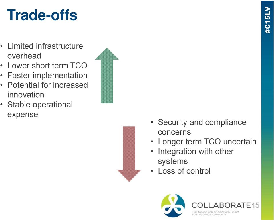operational expense Security and compliance concerns Longer