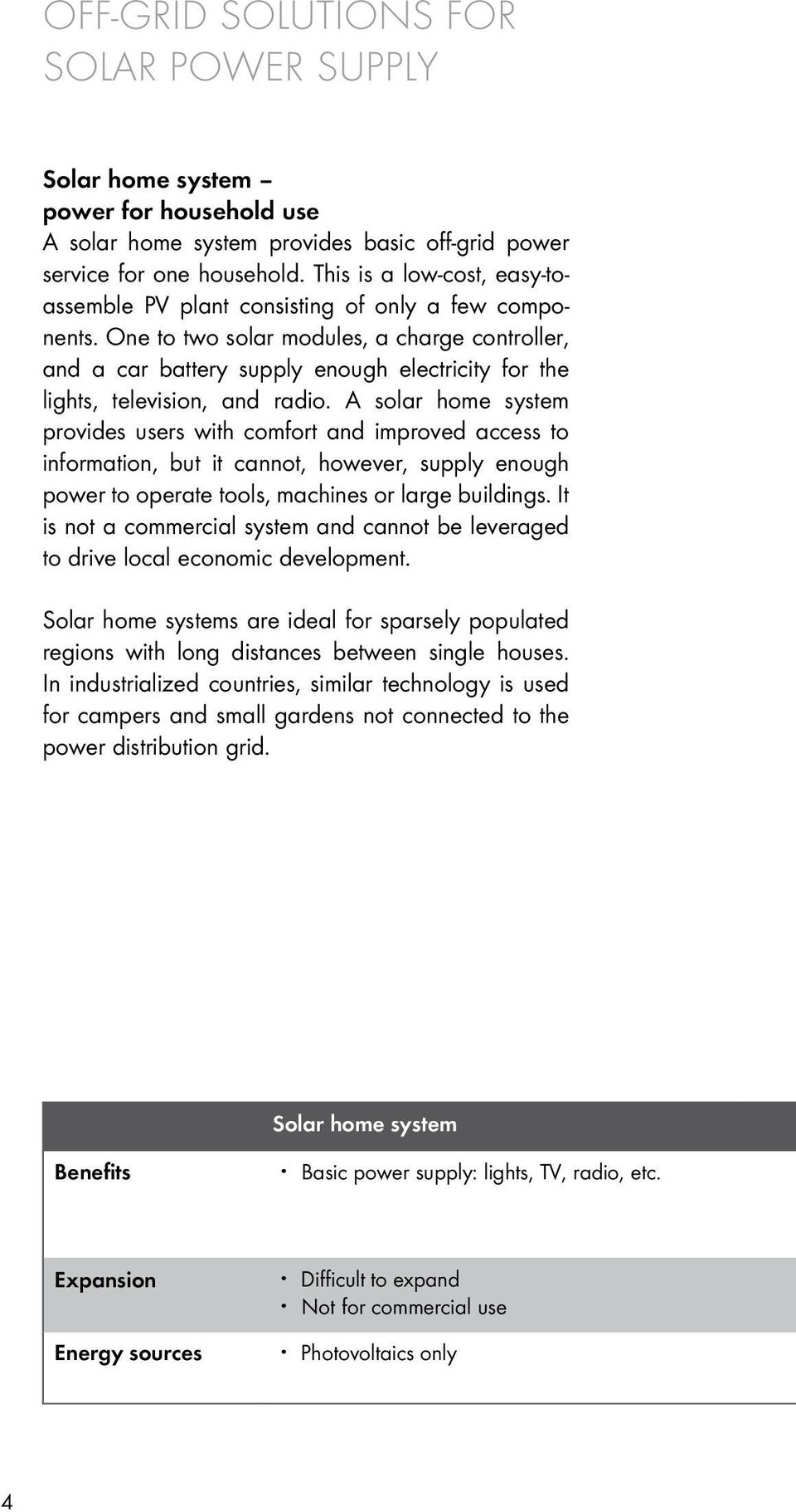 One to two solar modules, a charge controller, and a car battery supply enough electricity for the lights, television, and radio.