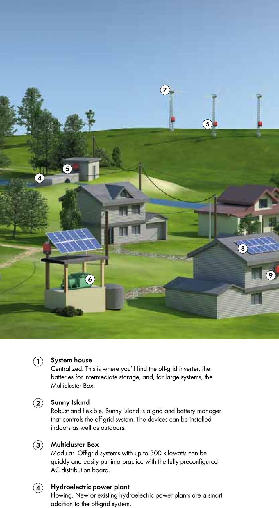 Sunny Island Robust and flexible. Sunny Island is a grid and battery manager that controls the off-grid system.