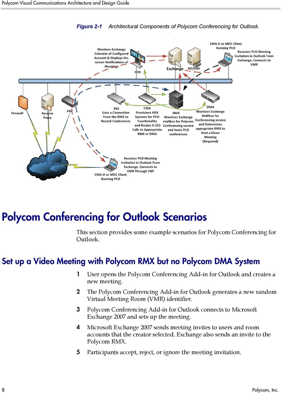 Set up a Video Meeting with Polycom RMX but no Polycom DMA System 1 User opens the Polycom Conferencing Add-in for Outlook and creates a new meeting.