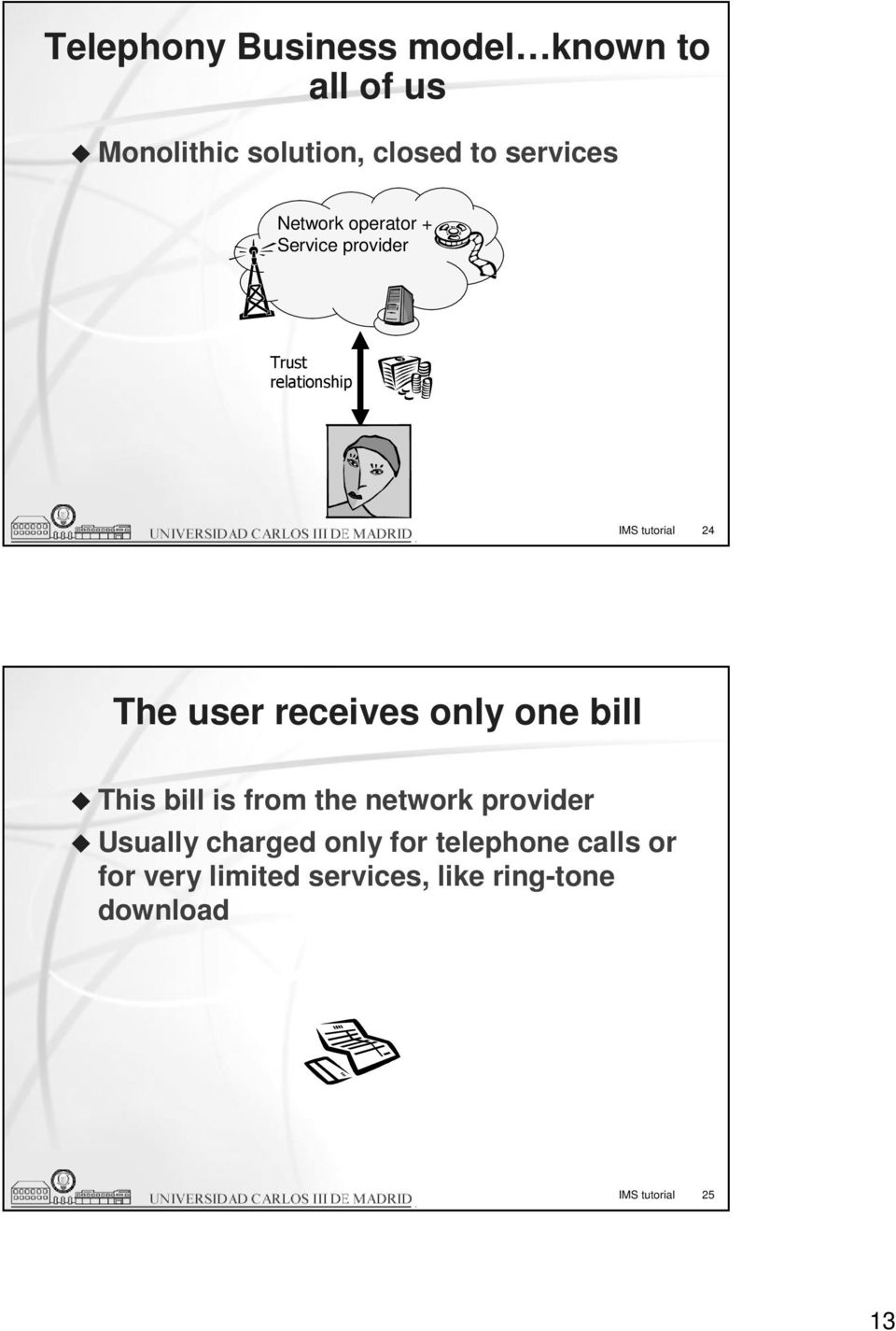 receives only one bill This bill is from the network provider Usually charged only
