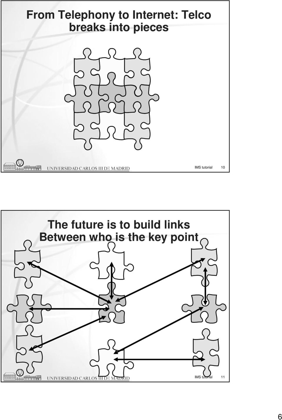 The future is to build links
