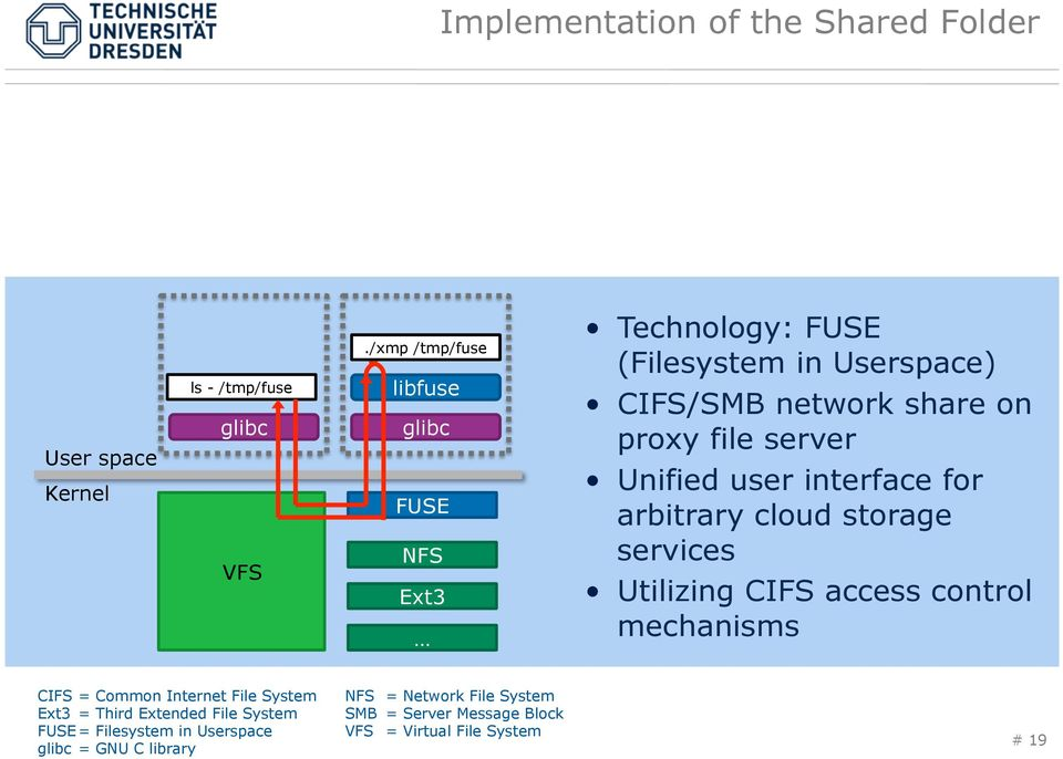 server Unified user interface for arbitrary cloud storage services Utilizing CIFS access control mechanisms CIFS = Common