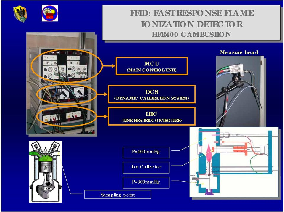 (DYNAMIC CALIBRATION SYSTEM) LHC (LINE HEATER