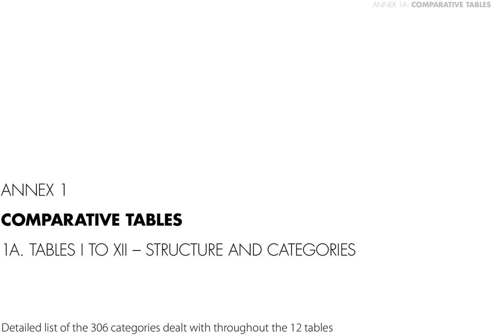 TABLES I to XII STRUCTURE AND CATEGORIES