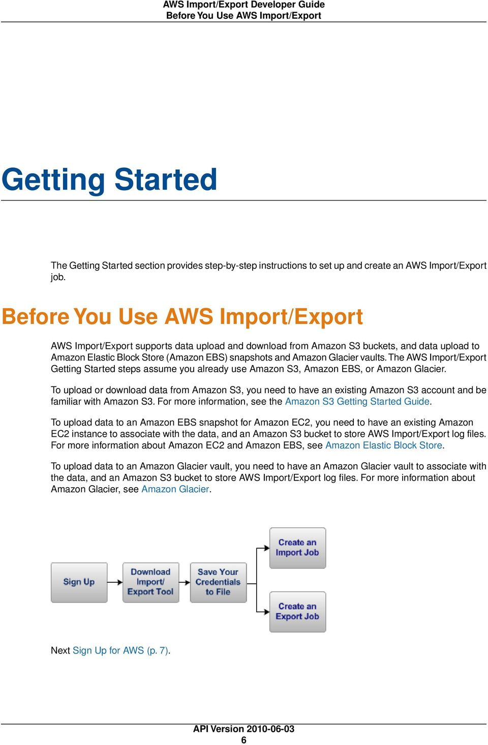 vaults. The AWS Import/Export Getting Started steps assume you already use Amazon S3, Amazon EBS, or Amazon Glacier.