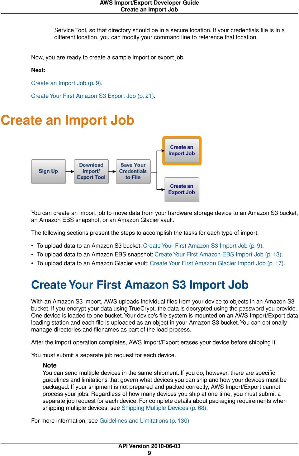 Create an Import Job You can create an import job to move data from your hardware storage device to an Amazon S3 bucket, an Amazon EBS snapshot, or an Amazon Glacier vault.