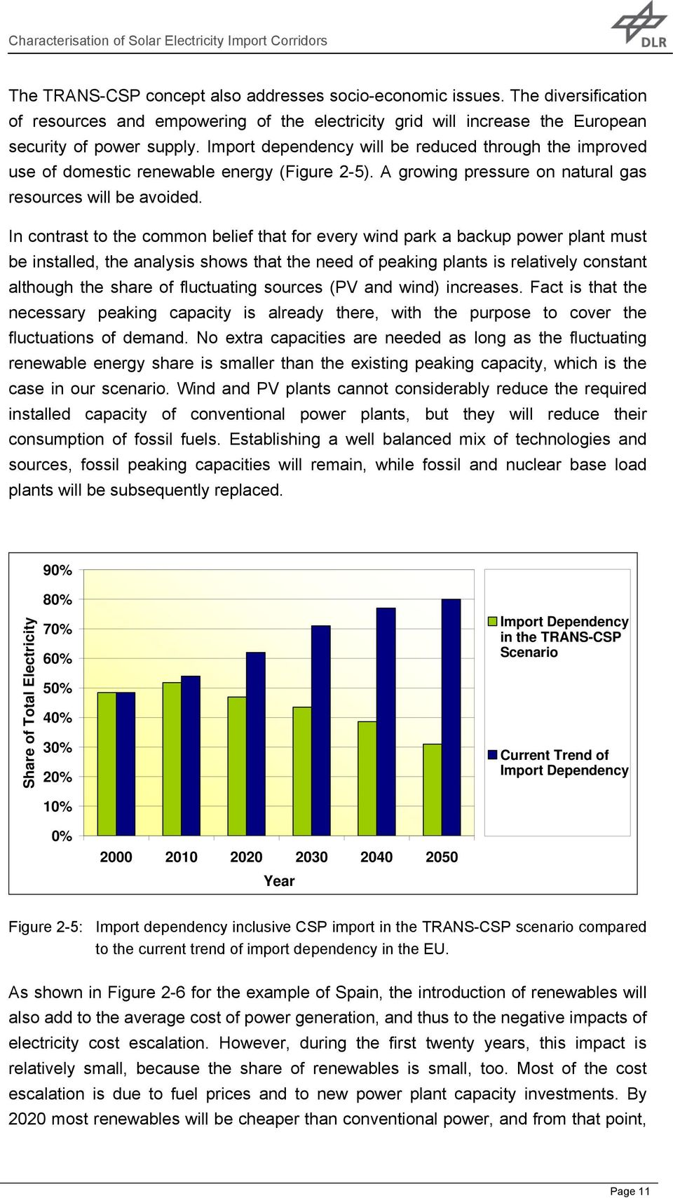 In contrast to the common belief that for every wind park a backup power plant must be installed, the analysis shows that the need of peaking plants is relatively constant although the share of