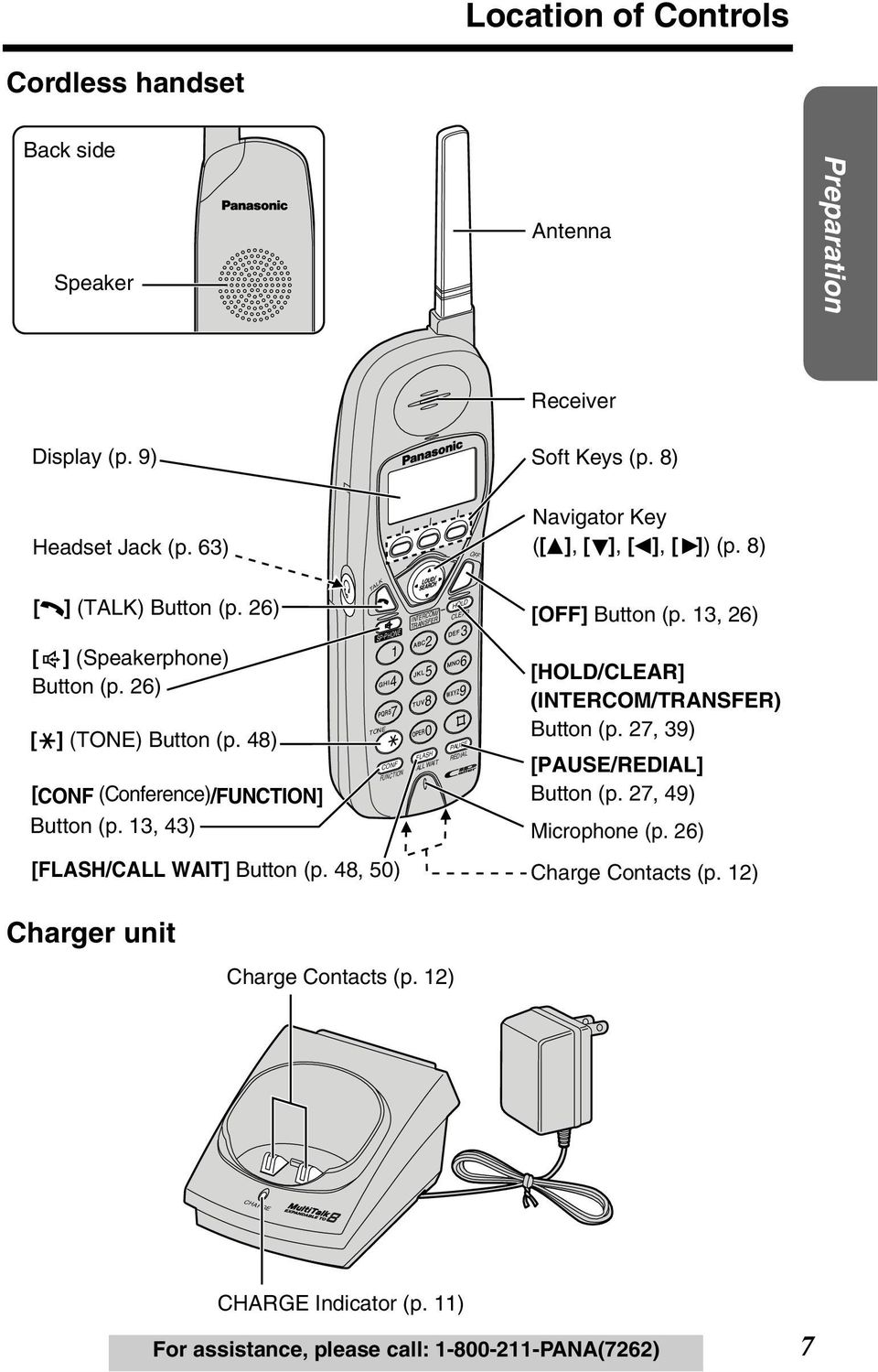 13, 43) TALK SP-PHONE [FLASH/CALL WAIT] Button (p. 48, 50) TONE INTERCOM TRANSFER CLEAR 3 1 2 4 5 6 7 8 0 FLASH CALL WAIT HOLD 9 CONF PAUSE FUNCTION REDIAL [OFF] Button (p.