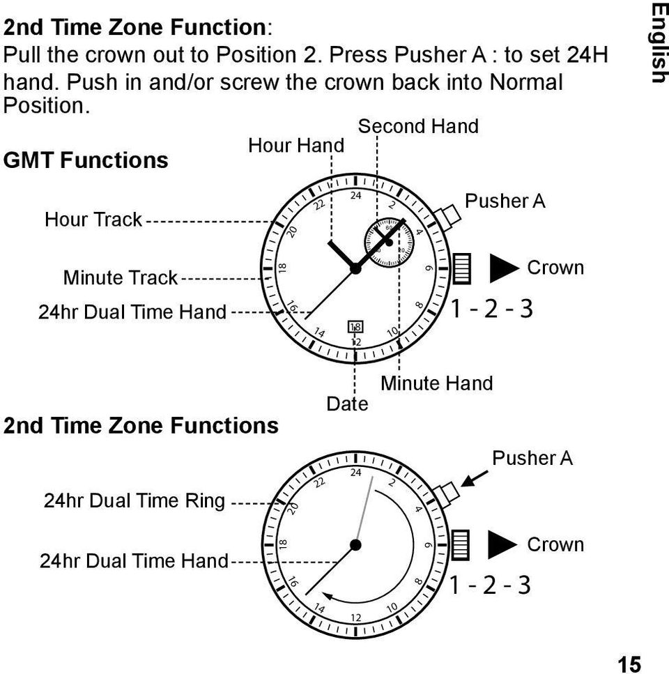 Second Hand Hour Hand GMT Functions Hour Track 20 22 24 2 60 4 Pusher A English Minute Track 24hr Dual Time