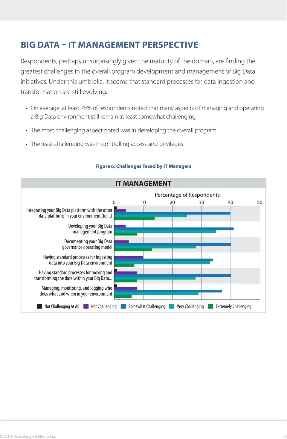 On average, at least 75% of respondents noted that many aspects of managing and operating a Big Data environment still remain at least somewhat challenging The most challenging aspect noted was in
