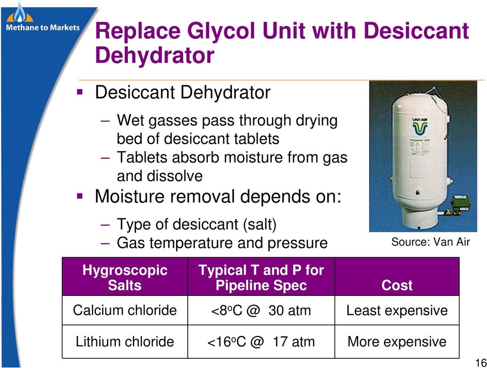 desiccant (salt) Gas temperature and pressure Source: Van Air Hygroscopic Salts Typical T and P for