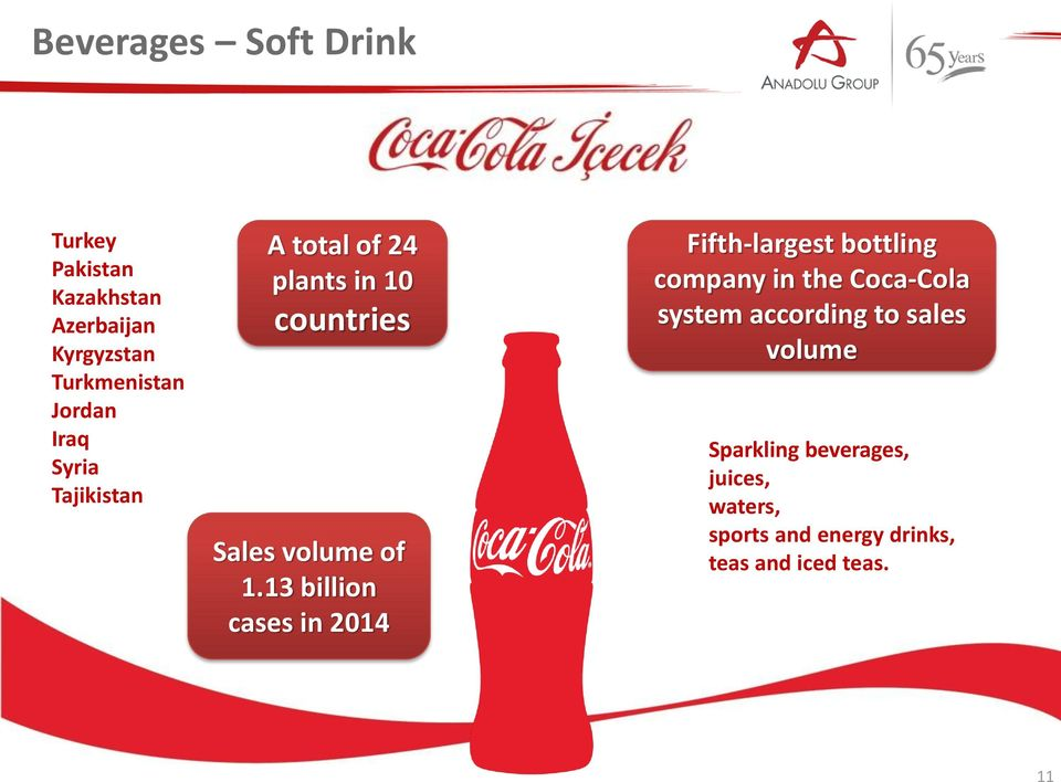 13 billion cases in 2014 Fifth-largest bottling company in the Coca-Cola system according