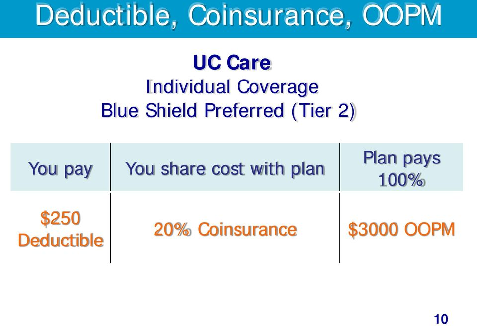 (Tier 2) You pay You share cost with plan