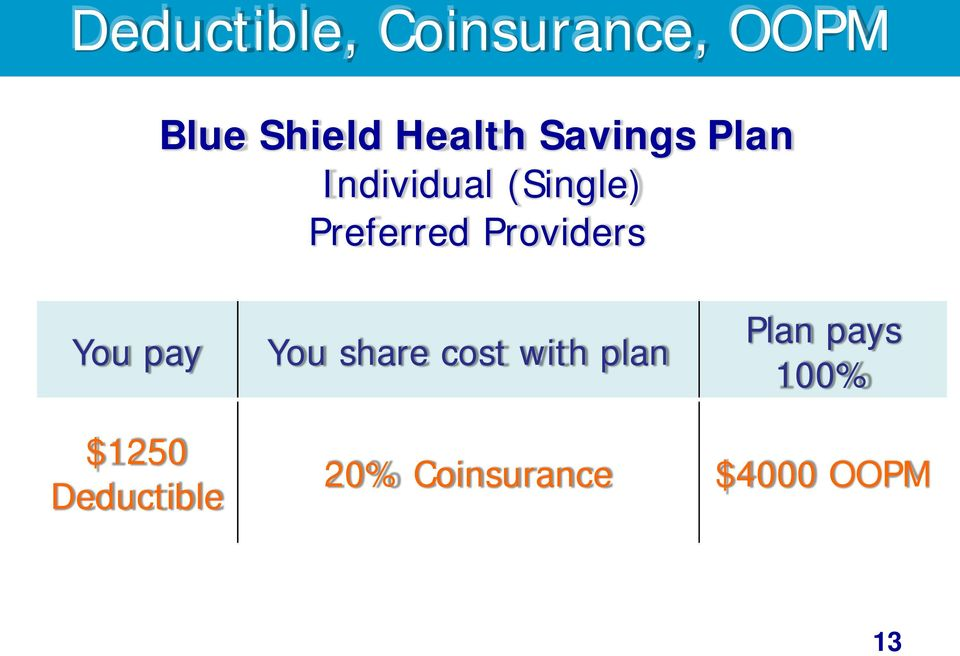 Providers You pay You share cost with plan Plan