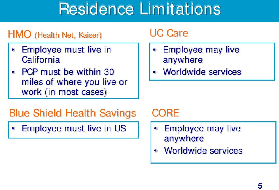 cases) Blue Shield Health Savings Employee must live in US UC Care Employee