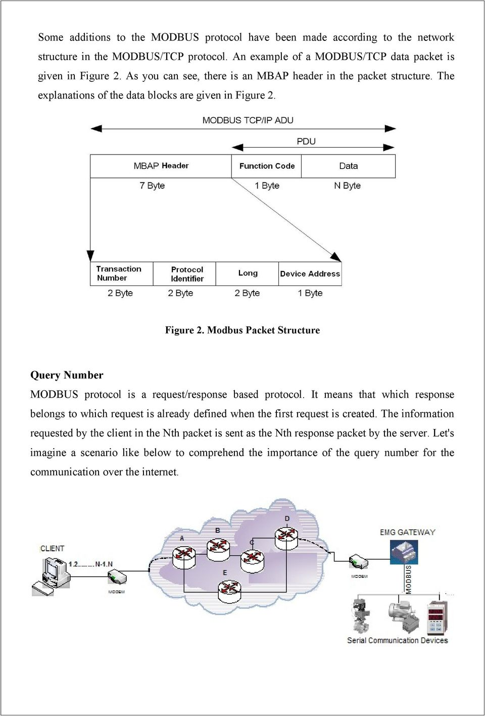 Figure 2. Modbus Packet Structure Query Number MODBUS protocol is a request/response based protocol.