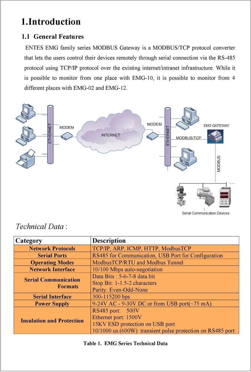 TCP/IP protocol over the existing internet/intranet infrastructure.