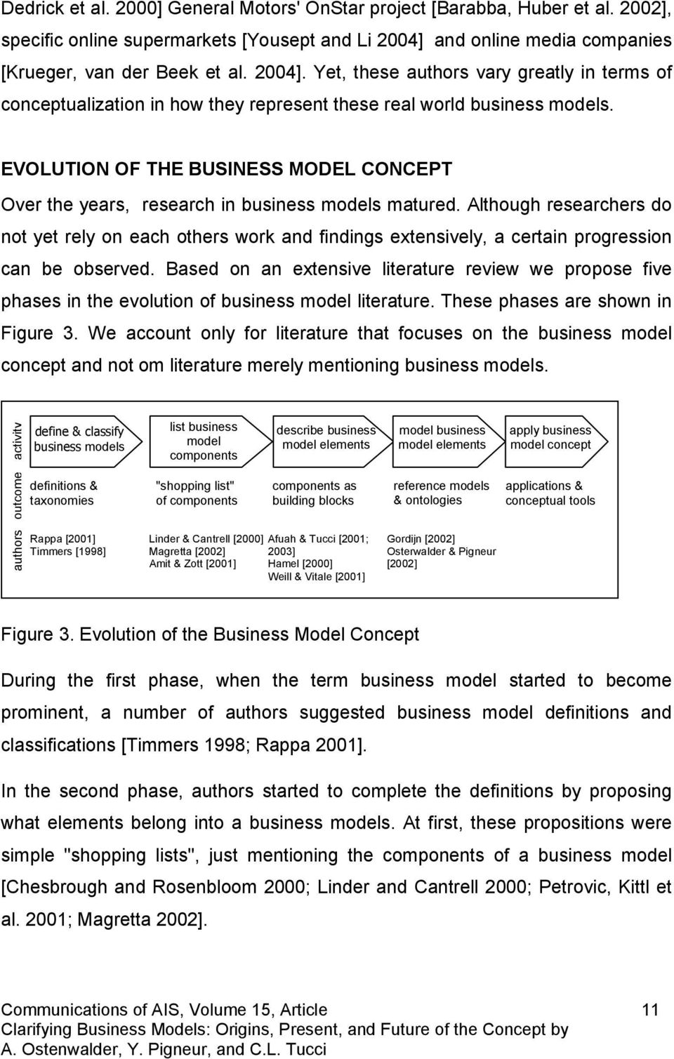 EVOLUTION OF THE BUSINESS MODEL CONCEPT Over the years, research in business models matured.