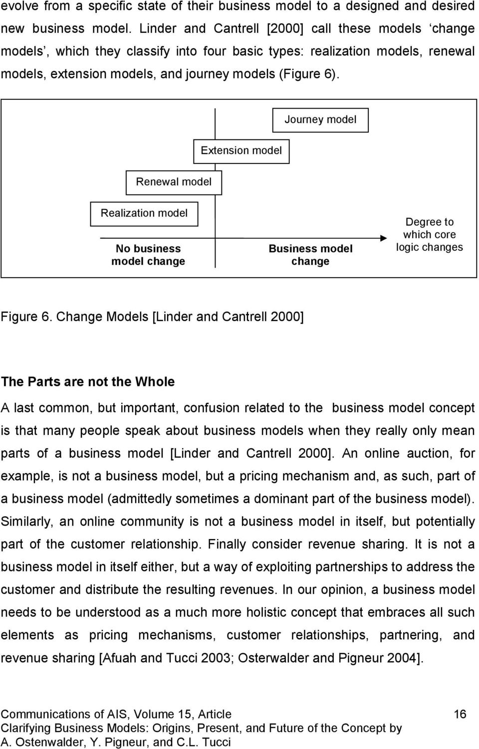 Journey model Extension model Renewal model Realization model No business model change Business model change Degree to which core logic changes Figure 6.