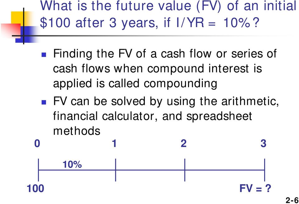 interest is applied is called compounding FV can be solved by using the
