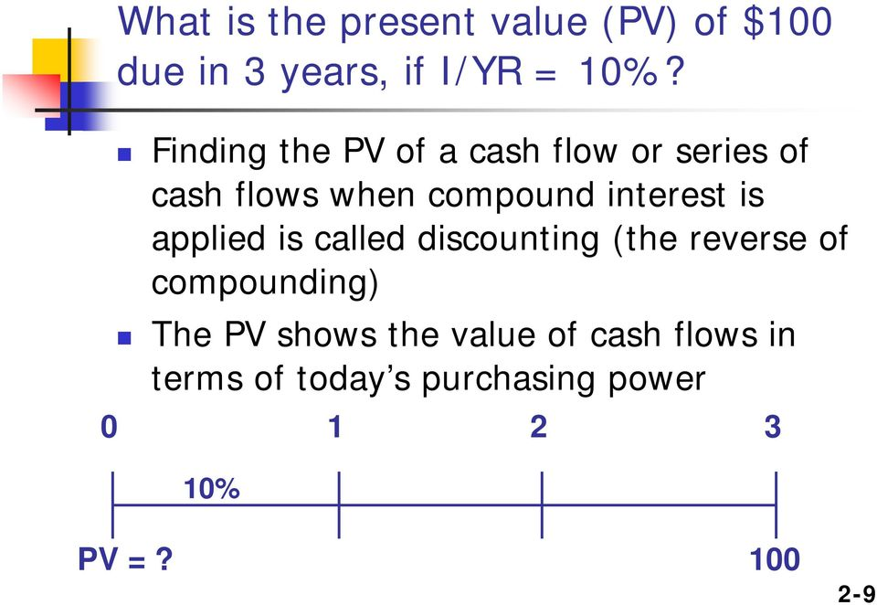 is applied is called discounting (the reverse of compounding) The PV shows