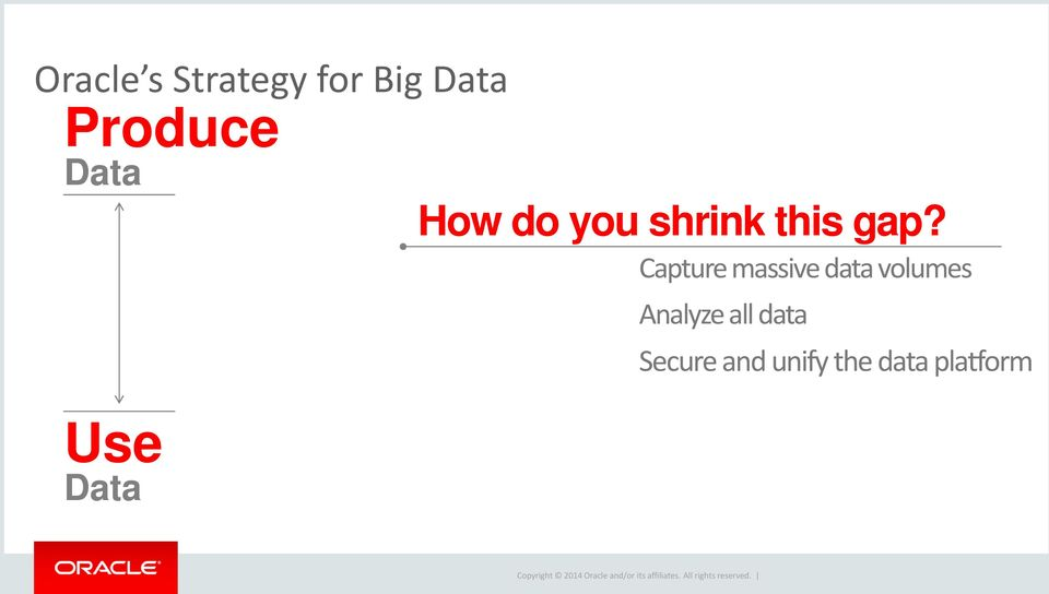 Capture massive data volumes Analyze all