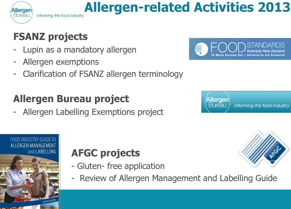 terminology Allergen Bureau project - Allergen Labelling Exemptions project
