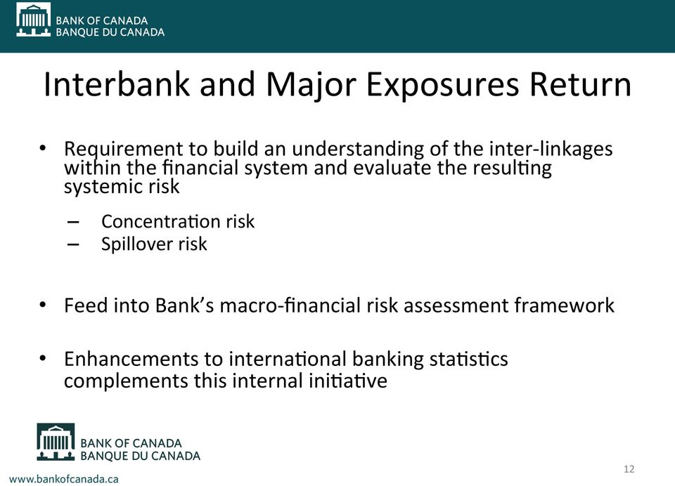 Concentra/on risk Spillover risk Feed into Bank s macro- financial risk assessment