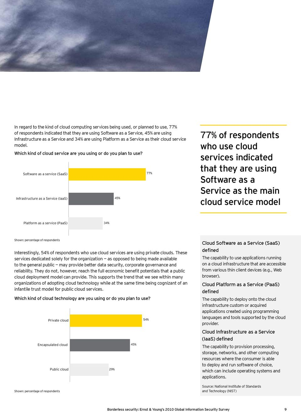 Software as a service (SaaS) 77% Infrastructure as a Service (IaaS) 45% 77% of respondents who use cloud services indicated that they are using Software as a Service as the main cloud service model