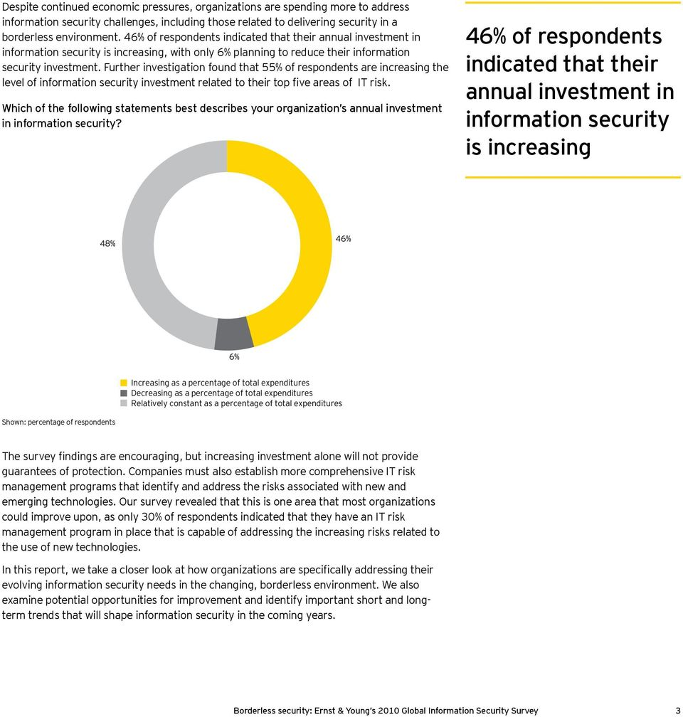 Further investigation found that 55% of respondents are increasing the level of information security investment related to their top five areas of IT risk.