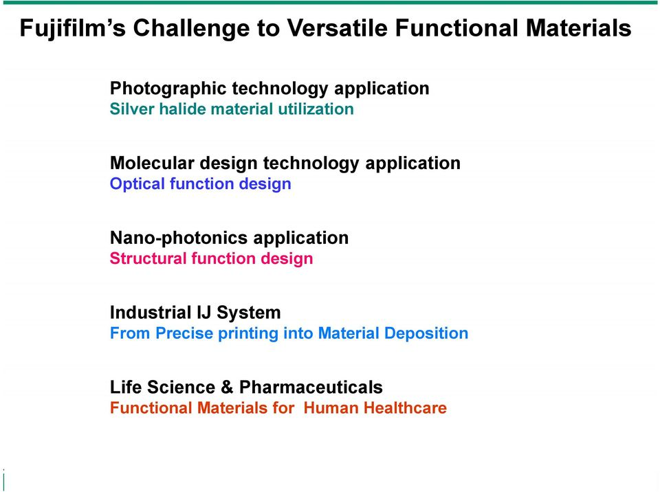 design Nano-photonics application Structural function design Industrial IJ System From Precise