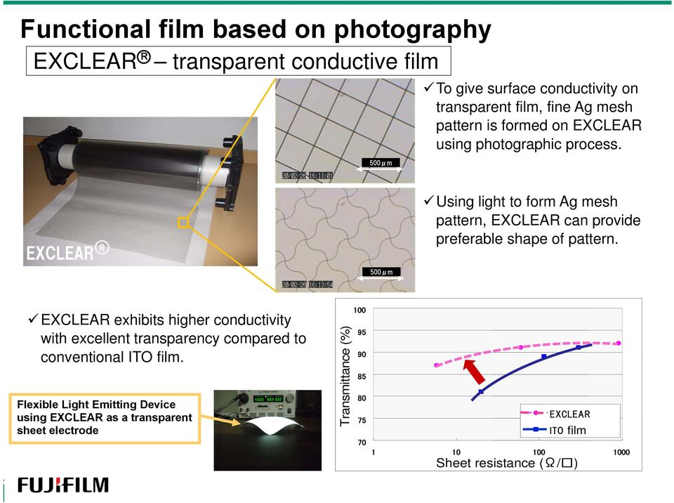 EXCLEAR exhibits higher conductivity with excellent transparency compared to conventional ITO film.